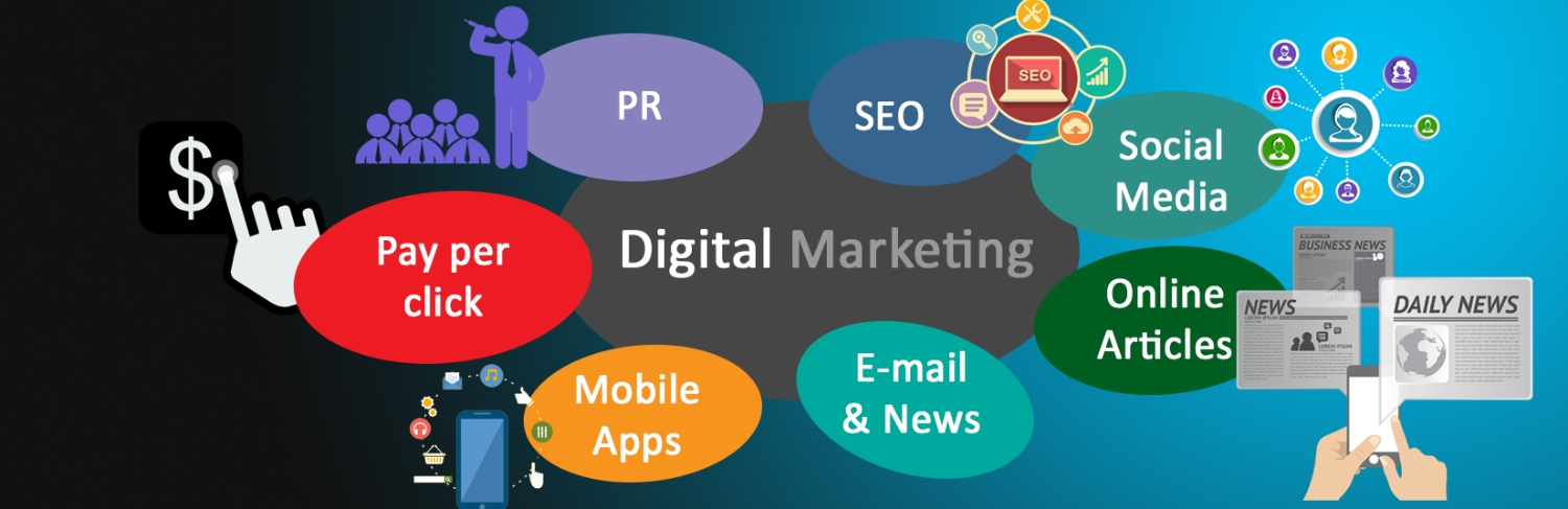 cong cu digital marketing